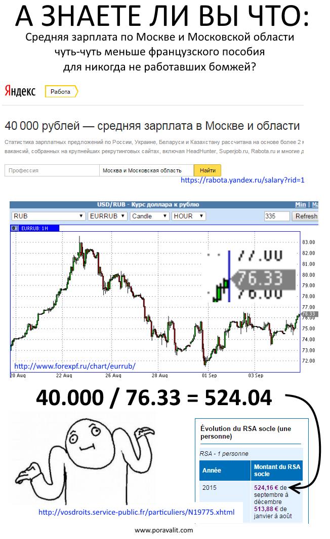 msk-salary