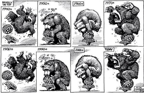 economics-medved