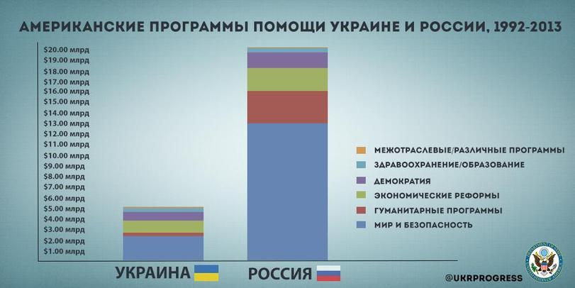 политика-страх-и-ненависть-в-донбассе-салота-1280215