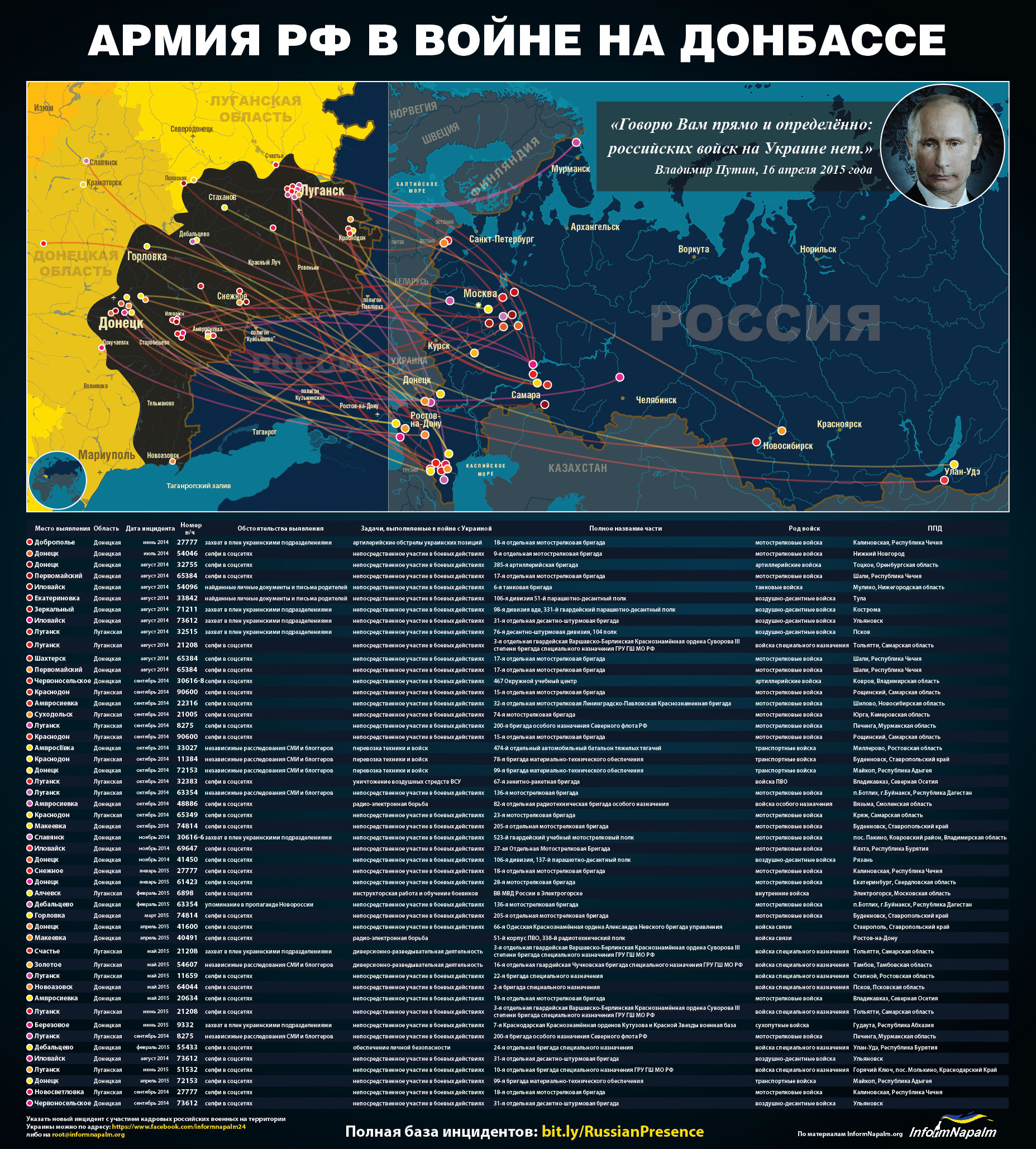 Rus_in_Ukr_RU-01-e1441953062340