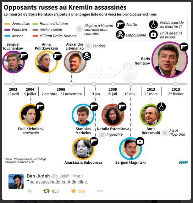 killed-opposition