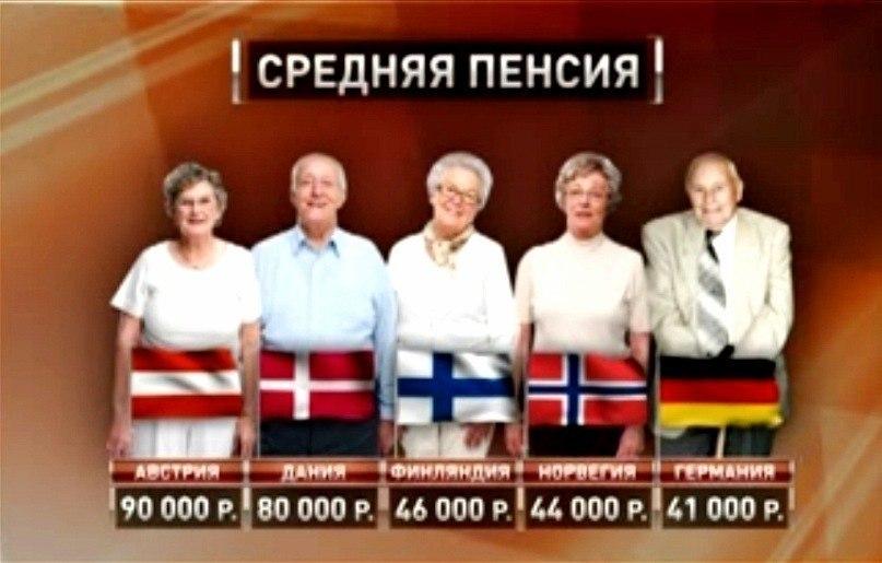 Выход на пенсию по возрасту военнослужащих в украине